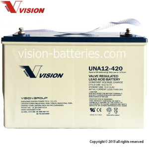 Back Up Battery